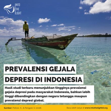 Prevalensi Gejala Depresi di Indonesia