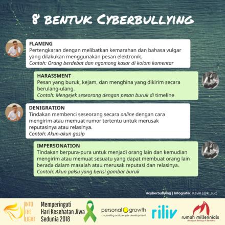 8 Bentuk Cyberbullying