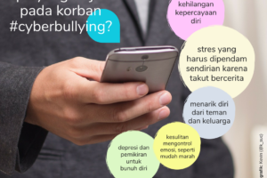 WMHD – cyberbullying – dampak