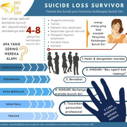 Memahami Penyintas Kehilangan Bunuh Diri