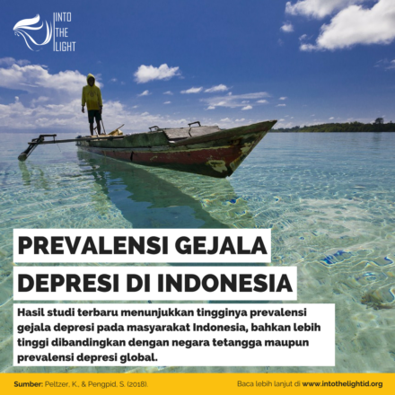 Prevalensi Gejala Depresi di Indonesia