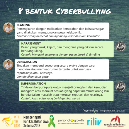 8 Bentuk Cyberbullying