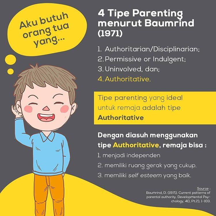 4 Tipe Parenting